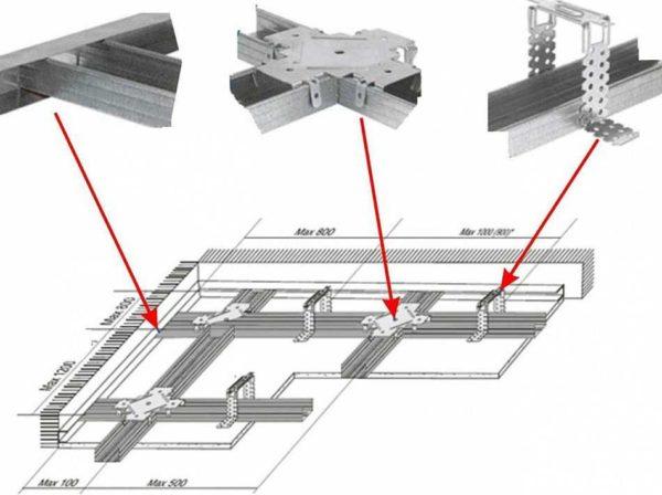 Пример сборки каркаса для подвесного потолка из ГКЛ