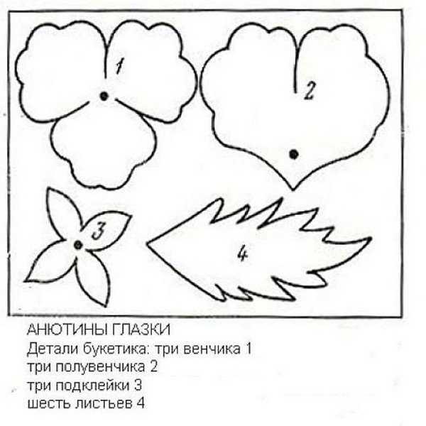 Табандар - гофрленгеннен жасау үлгісі