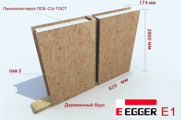 I ramme teknologi par paneler med en træbar