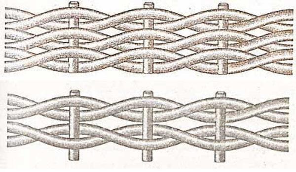 Thay đổi cách bố trí bắt đầu của ống, lấy một mô hình ngoại hình khác