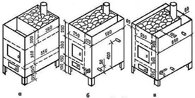 Opzioni per posizionare serbatoi d'acqua sull'alloggiamento della stufa