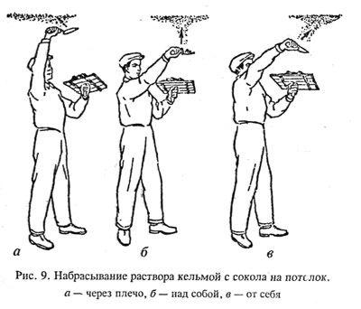 Der Mörtel wird mit einem Baumischer in einen homogenen Zustand gemischt und bleibt hinterlassen, wenn der Deckel 15-25 Minuten geschlossen ist, wonach die Mischer erneut gerührt werden.