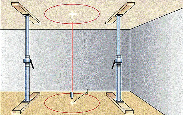 Определение центров - на потолке и на полу