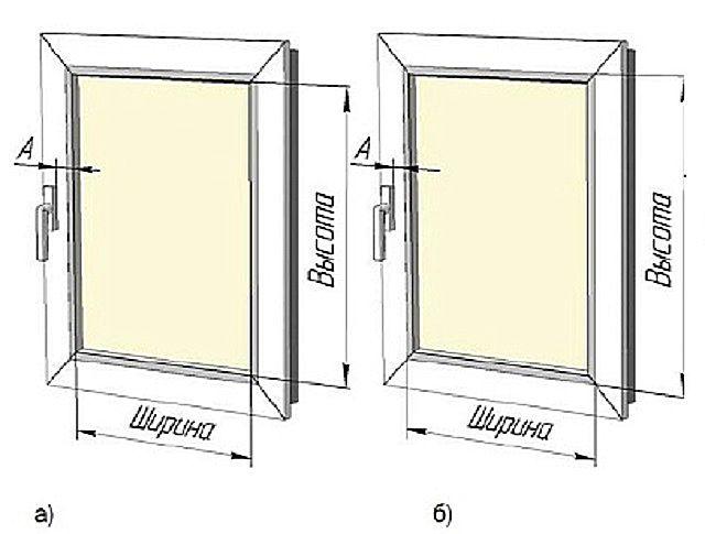 Проведение замеров для кассетных штор