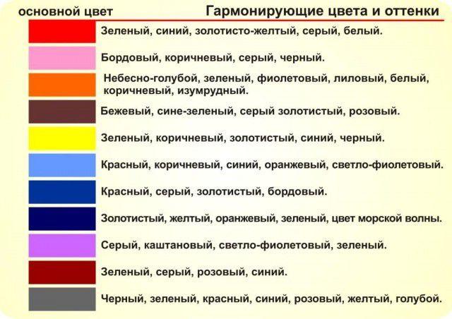 Tabel anbefalinger til udvælgelse af farve gamut betegnelse af værelserne