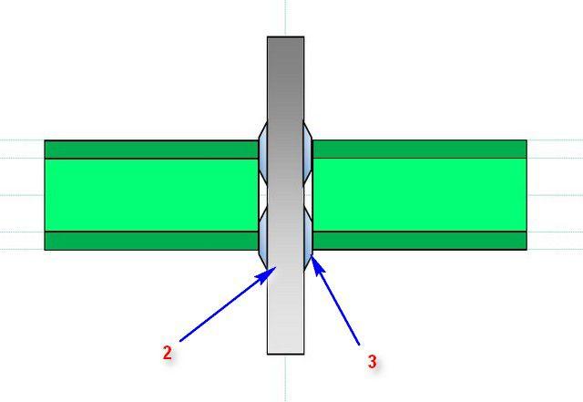 PP 파이프, 구성표 2의 맞대기 용접 원리