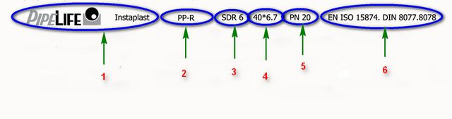 폴리 프로필렌 튜브의 영숫자 표지의 예