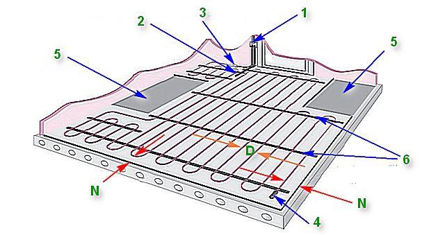 Contoh skema tata letak kabel layering