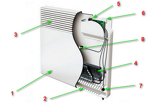 Sähkön tai kannettavan sähköisen lämmityskalvojen likimääräinen laite