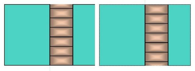 Leikkaus kapea rivi tulee vähemmän havaittavissa, jos se sijaitsee alhaisimmillaan lattialla.