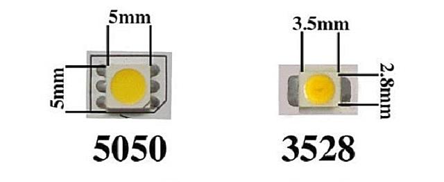 Storlekar på de vanligaste lysdioderna. Lysdioder och andra dimensionella standarder är märkta enligt samma princip.