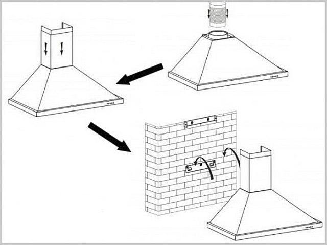 Alkalmazott bármely modell utasítás mindig azt mutatja, hogy a kivonatot a falhoz kell csatlakoztatni. Extenzibilis példában speciális rögzítő deszkákat használnak.