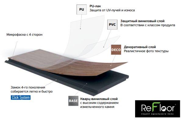 Μια 75% άκαμπτη πλάκα αποτελείται από μια θρυμματισμένη πέτρα (ανθρακικό ασβέστιο)