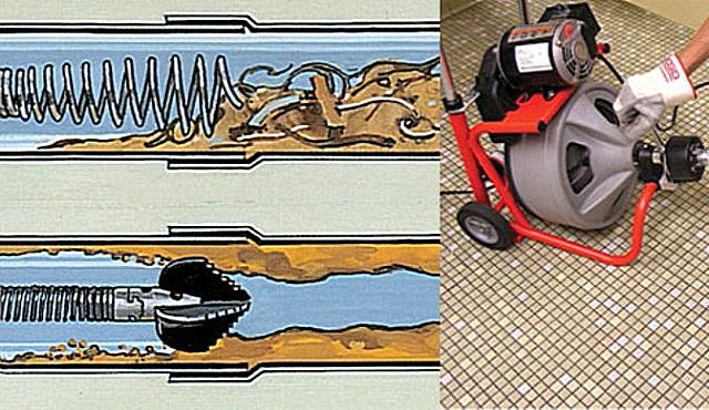Устройство для очистки канализационных труб, оснащаемое разными насадками.