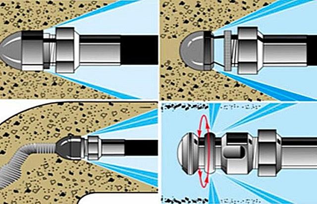 Некоторые из типов насадок, используемых при очистке канализационных систем по гидродинамической технологии.