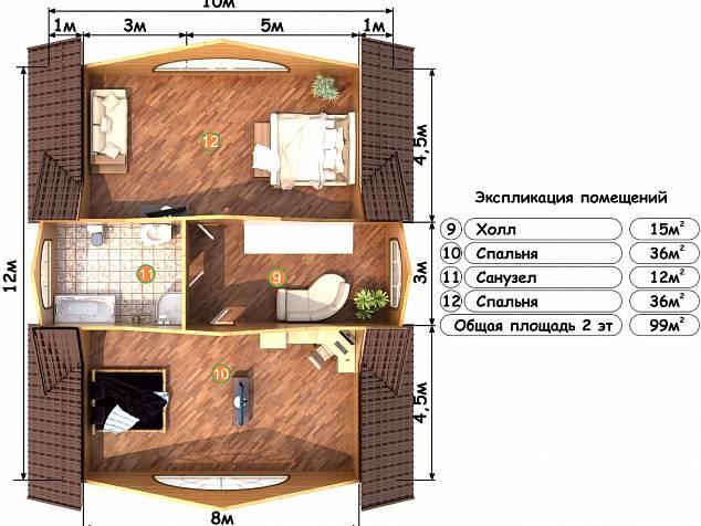 cât puteți câștiga făcând proiecte de casă)