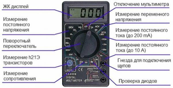 Multimetre cihazı ve atama