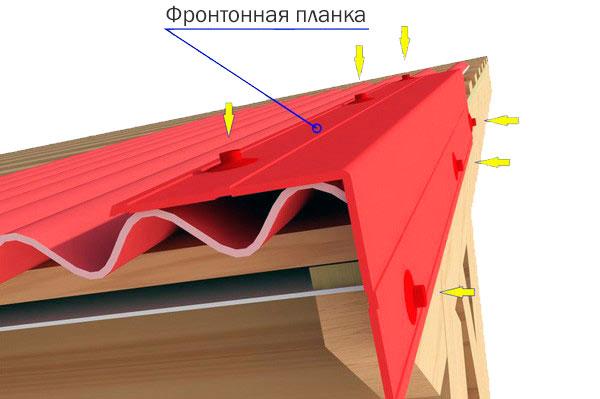 Монтаж карнизной планки и капельника для кровли из профнастила