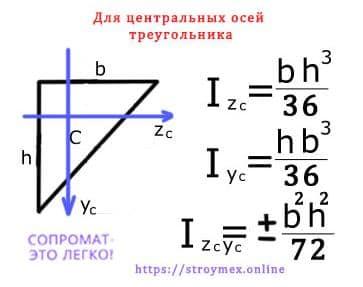 моменты инерции треугольника для центральных осей осевые и центробежный