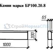 Камни марки БР100.20.8