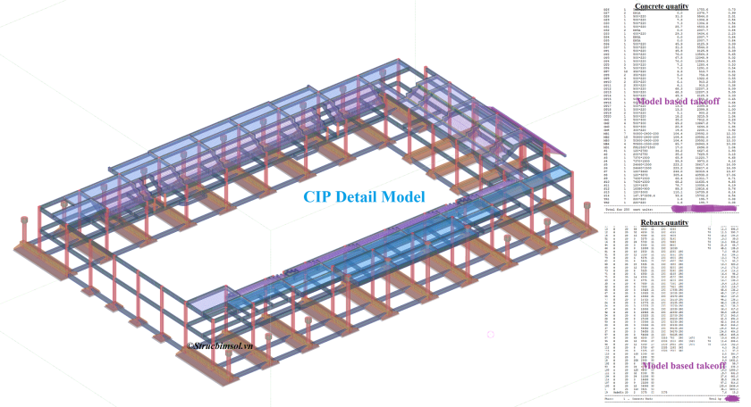 CIP_Full_Rebars_Model
