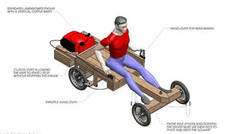 Lawnmower Powered Wooden Go Kart Plans And Instructions (7