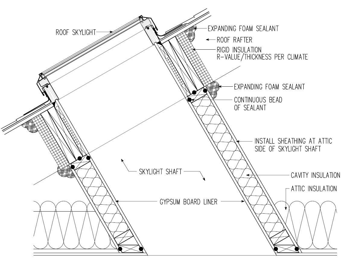 Skylight Shaft Insulation