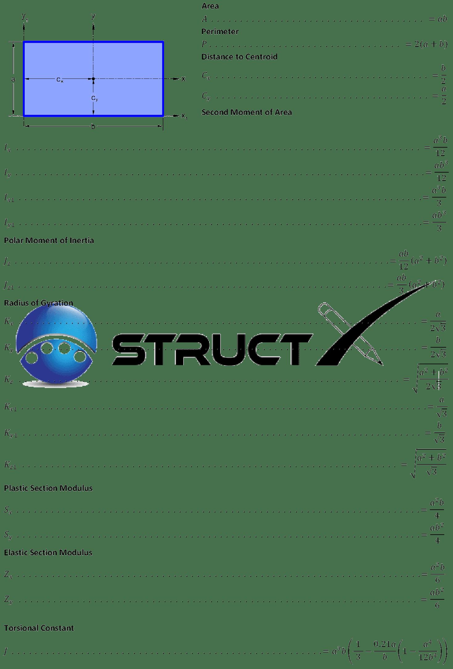 All Physics Constants Formulas   Wiring Diagram Database