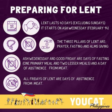 Lent - Why Do We Practice Fasting and Abstinence?