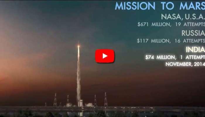 NASA - Latest News on NASA | Read Breaking News on Zee ...