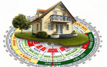 Nguyên tắc cơ bản khi lựa chọn nhà thuận theo phong thủy