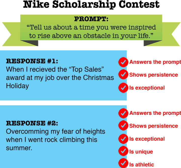 essays on why i should receive this scholarship In reality students should never have to pay to receive a scholarship strong essays: why total should grant me a scholarship - if i.