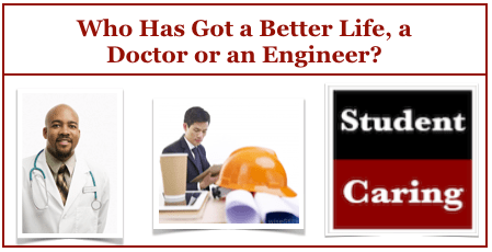 Who has got a better life, a Doctor or an Engineer?