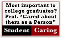 "Most important to college graduates? Prof. ""Cared about them as a person."""