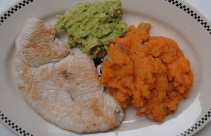 Turkey, avocado and sweet potato