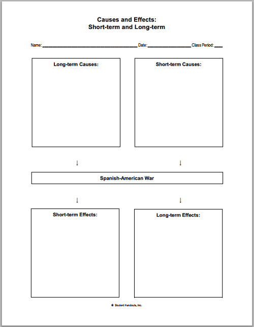 Biography Graphic Organizer Worksheets