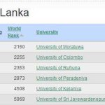 Top Best Universities in Sri Lanka according to webometrics World Ranking 2013 July