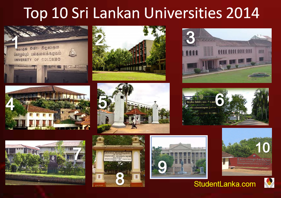 Top-10-Sri-Lankan-Universities