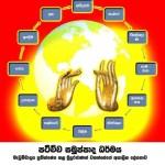 What is Patichcha Samuppadaya – Dependent Origination in Buddhism?