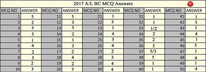 bc mcq answers 2017