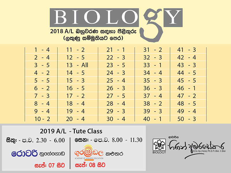 2018-Biology-MCQ-Dr-Hiran-Amarasekera-2