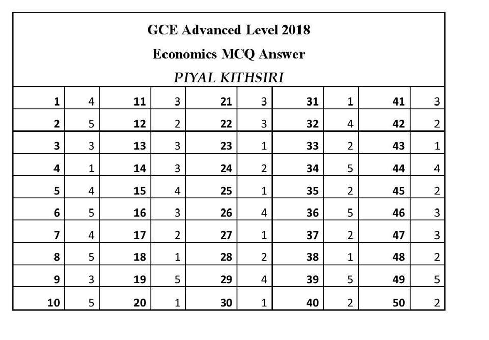 AL Economics mcq answers 2018 Piyal Kithsiri Gunarathna