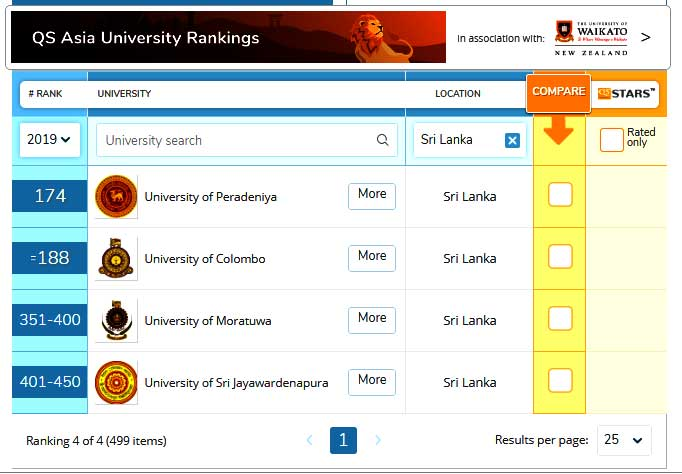 QS-asia-sri-lanka-university-ranking-2019