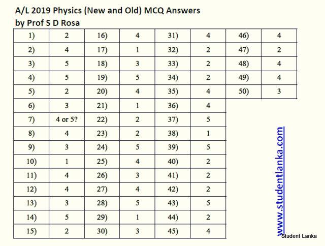 2019 AL Physics MCQ Prof S D Rosa