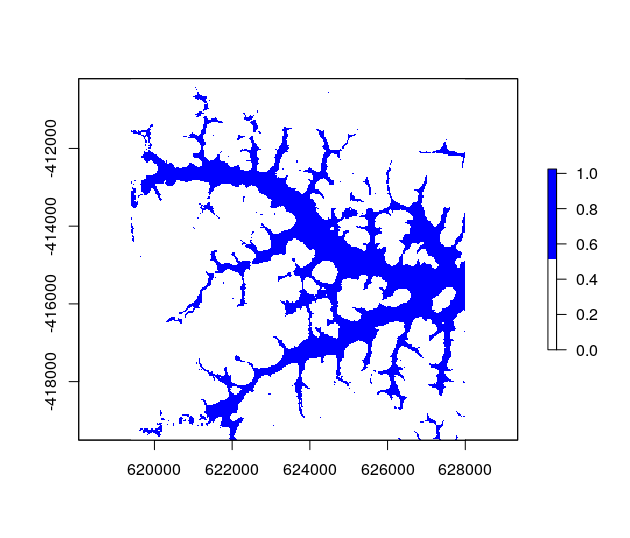 Spectral unmixing in R