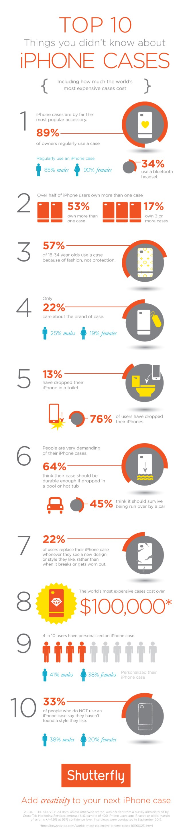 Shutterfly-iPhone-Cases-Infographic