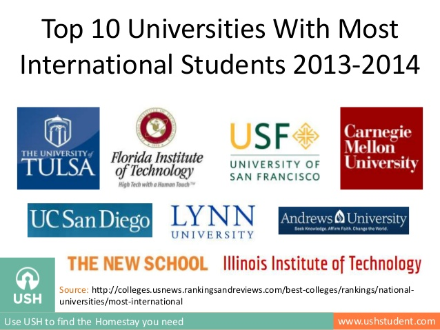 top-10-universities-with-most-international-students-20132014-1-638