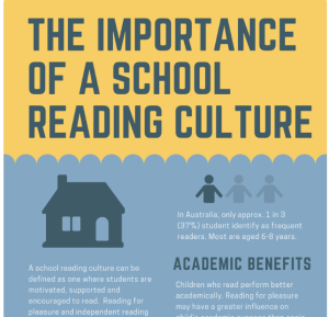 Infographic School Reading Culture