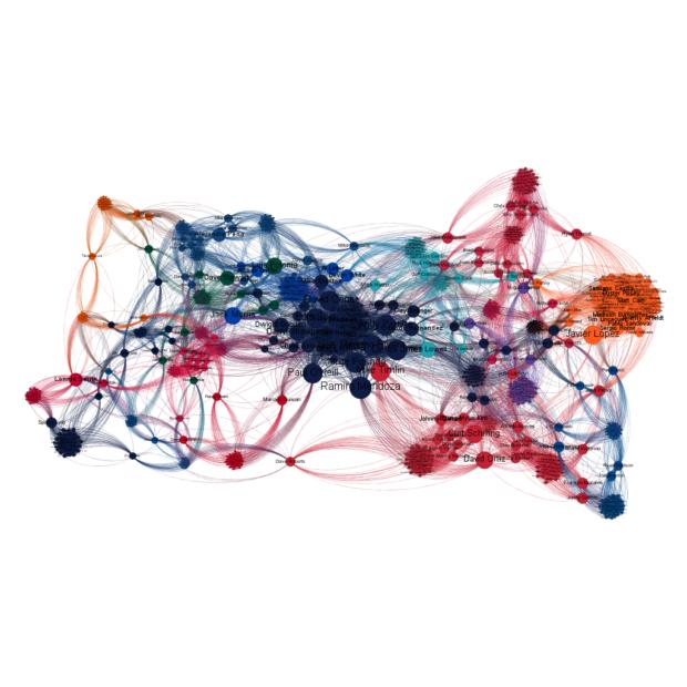 Network of Championship Teammates, 1977-2015