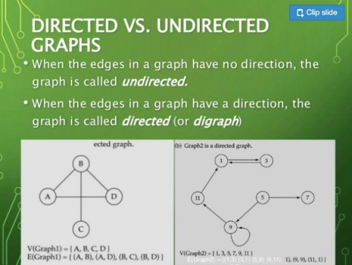 graph-directed-and-undirected